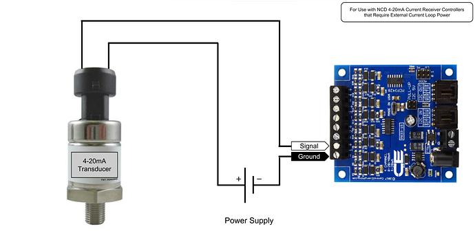 Program Hangs Reading Analog Input From Water Level Sensor